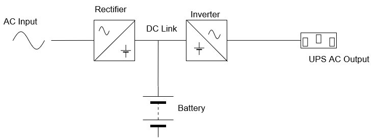Voltage Frequency Independent (VFI) Topology