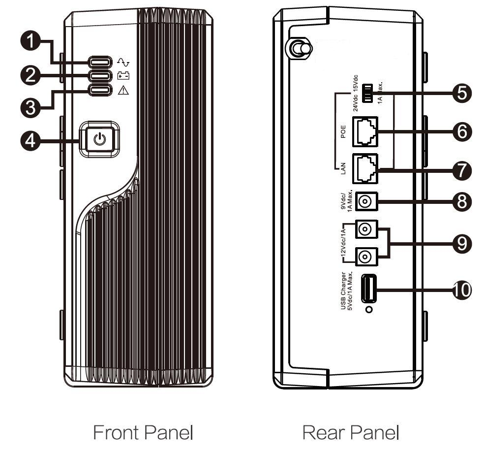 IPower HD Layout